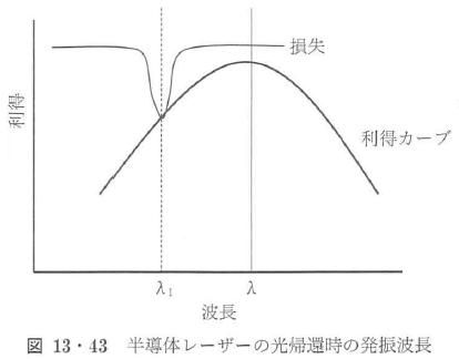 図13・43