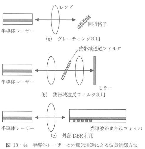 図13・44