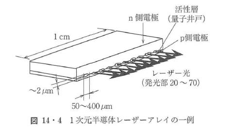 図14・4