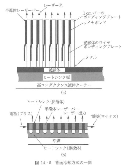 図14・8