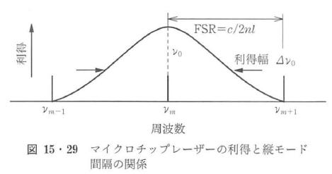 図15・29