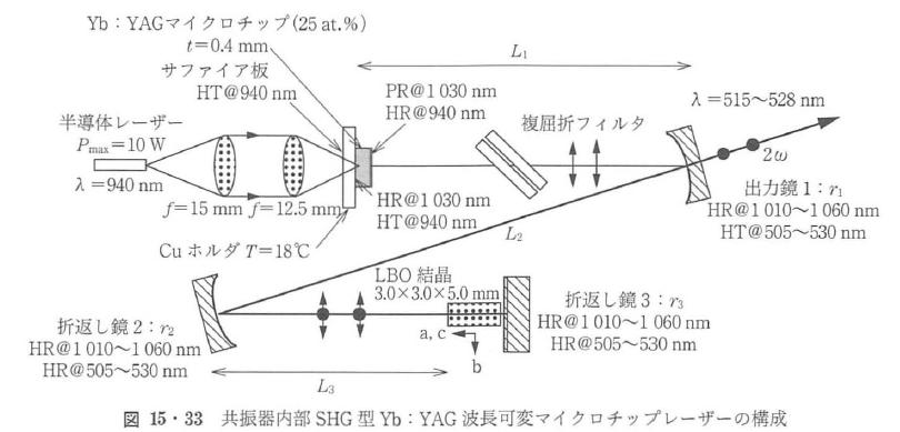 図15・33