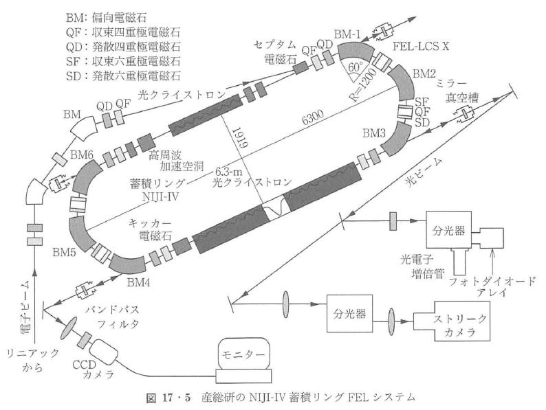 図17・5