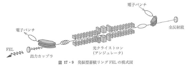 図17・9