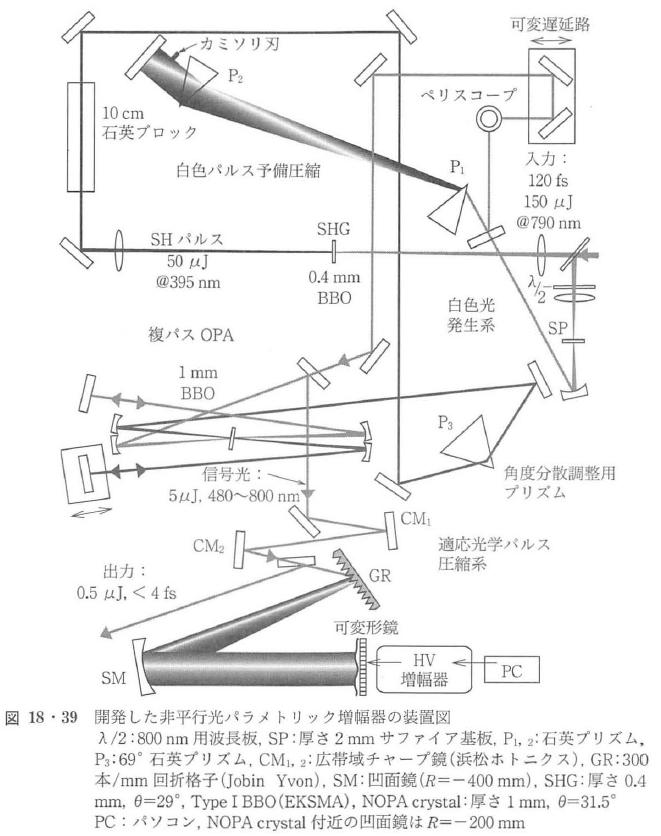 図18・39