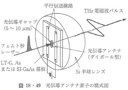 図18・49