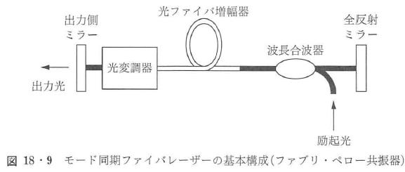 図18・9