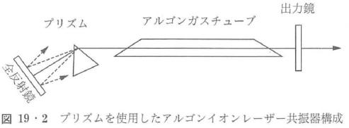 図19・2