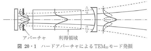 図20・1