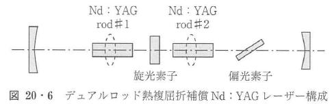 図20・6