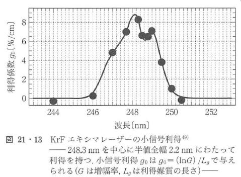 図21・13