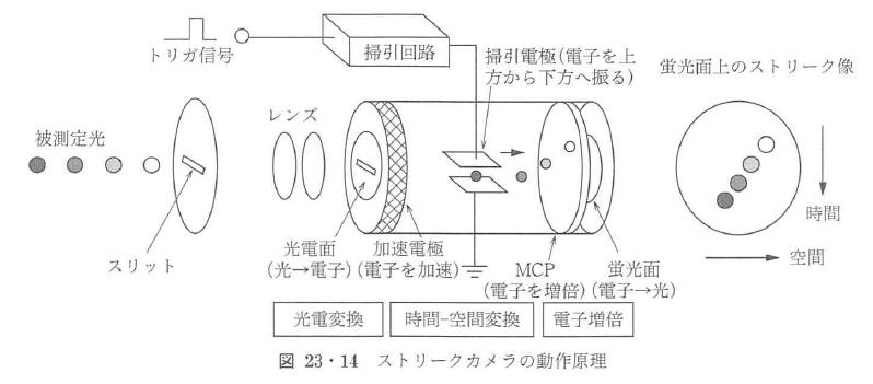 図23・14