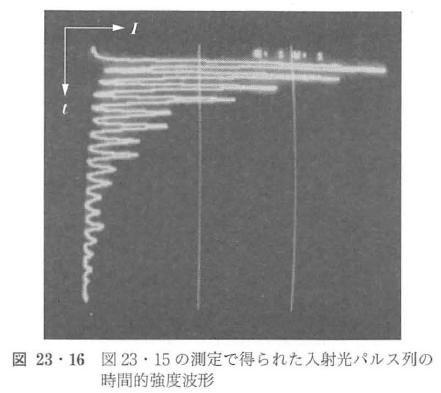 図23・16