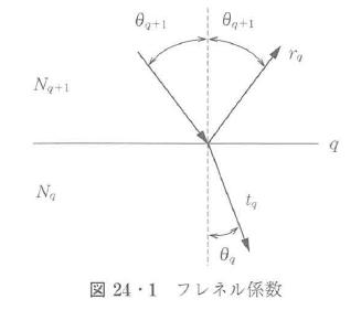 図24・1