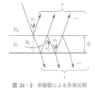図24・2