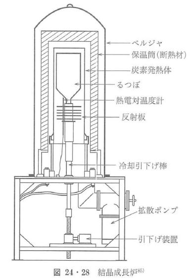 図24・28