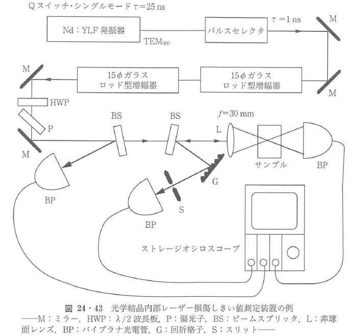 図24・43