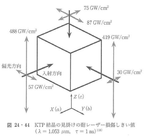 図24・44