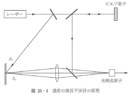 図25・1