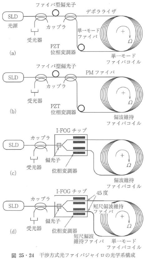 図25・24