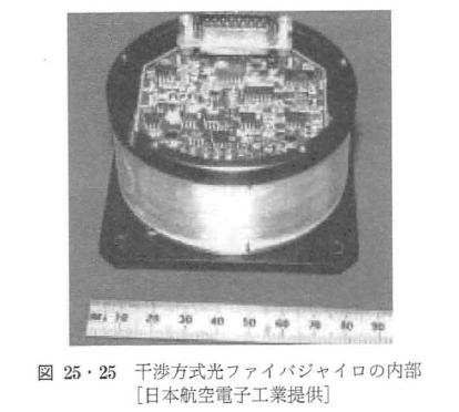 図25・25