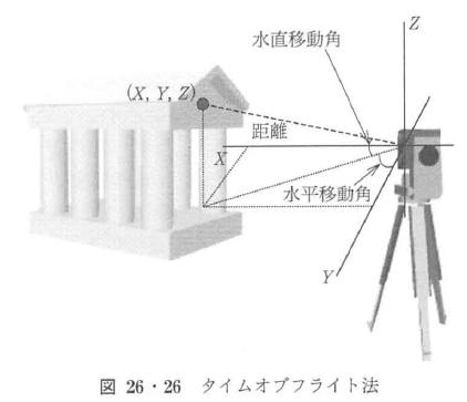 図26・26