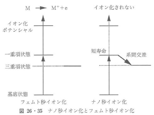 図26・35