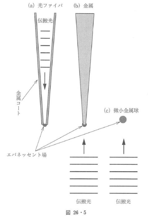 図26・5