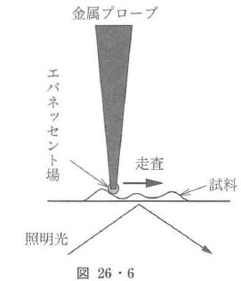 図26・6