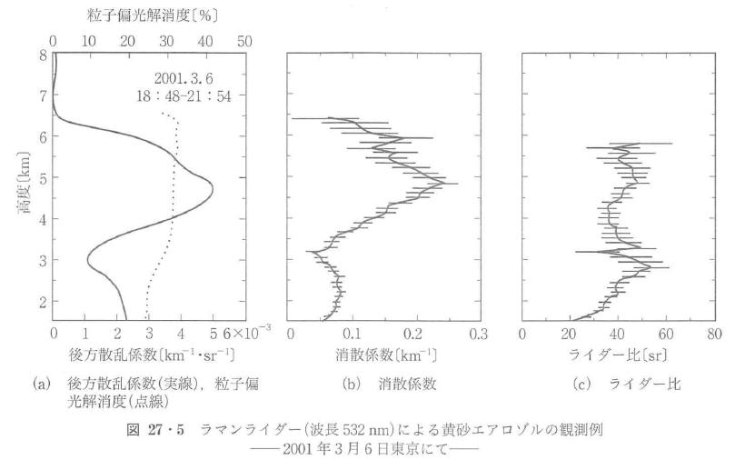 図27・5