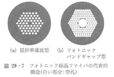 図29・7