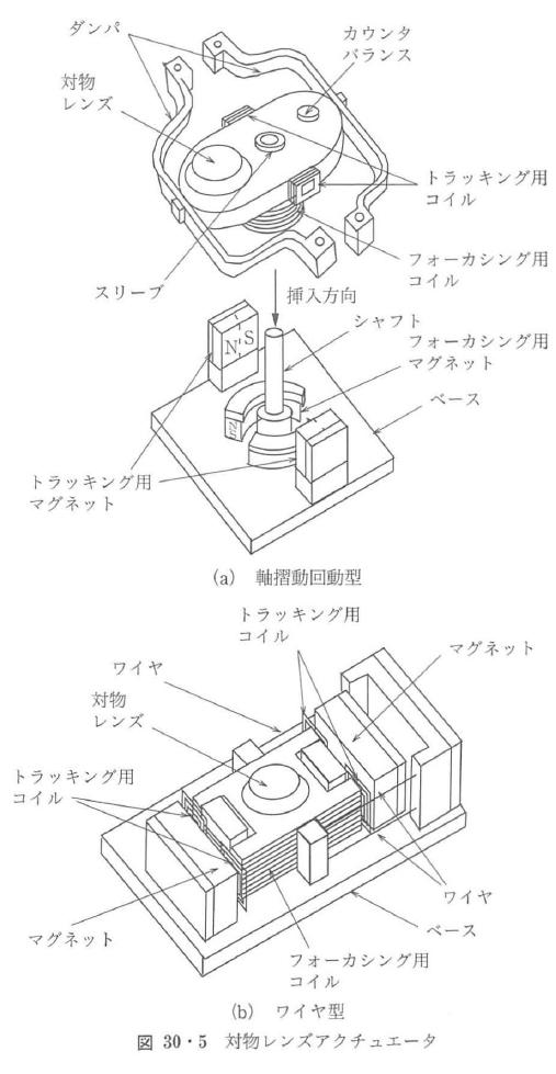 図30・5