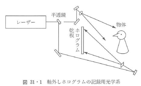 図31・1