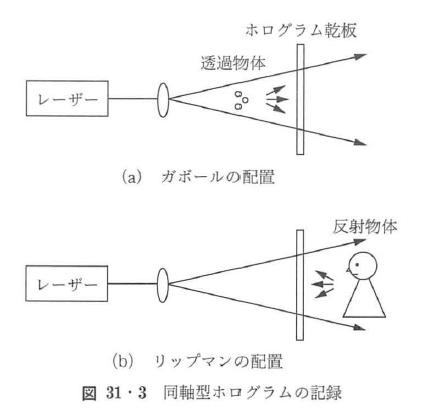 図31・3