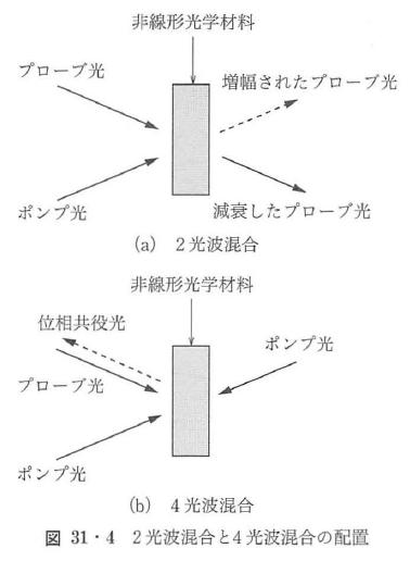 図31・4