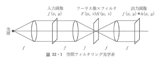 図32・1