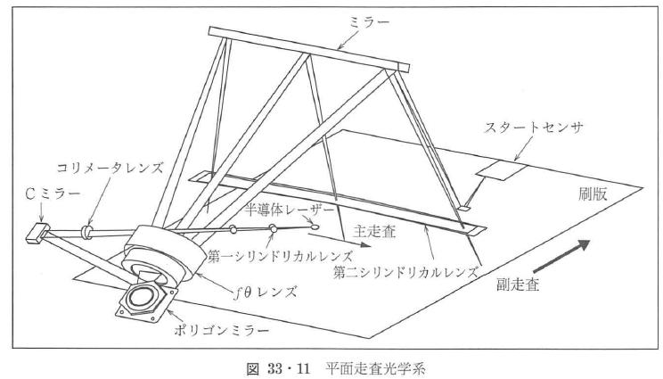 図33・11
