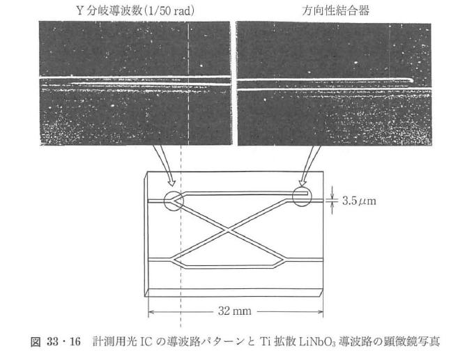 図33・16