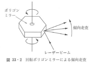 図33・2