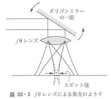 図33・3