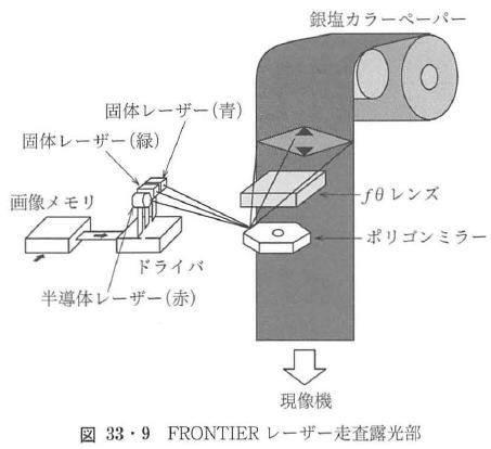 図33・9