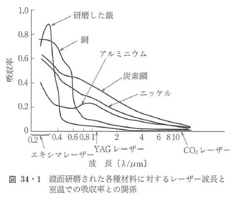 図34・1