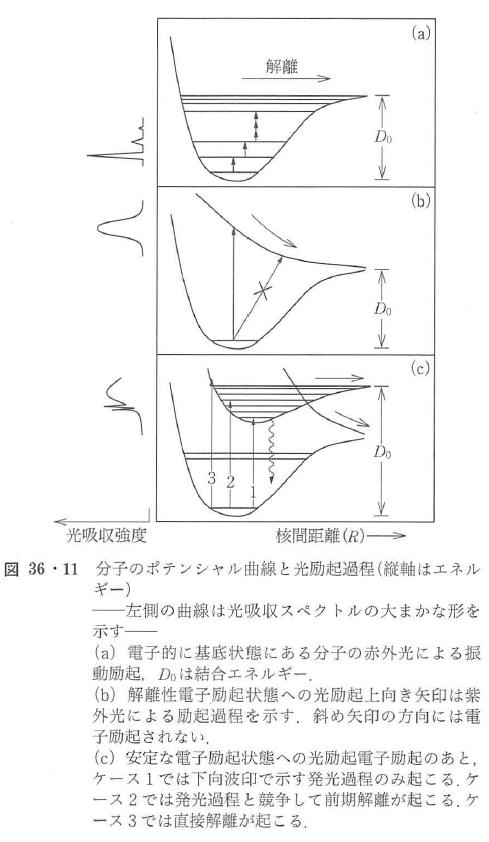 図36・11