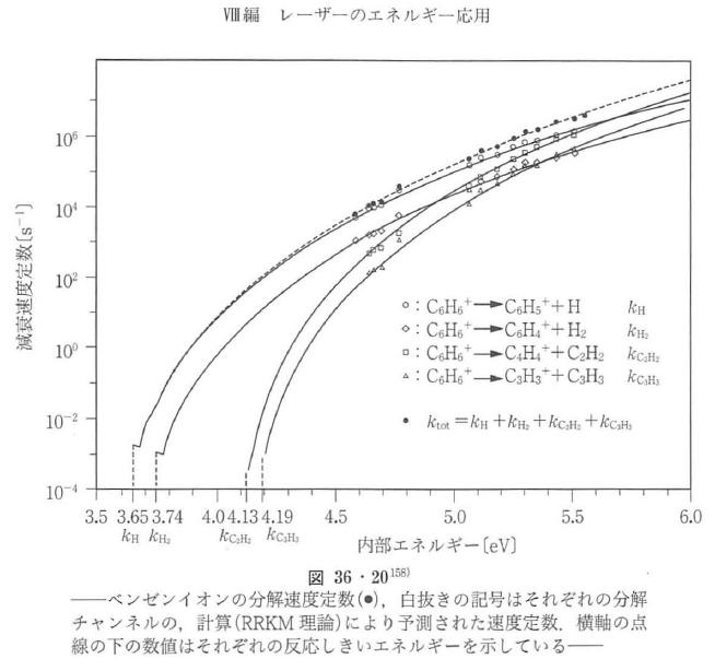 図36・20
