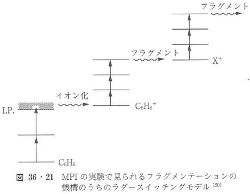 図36・21