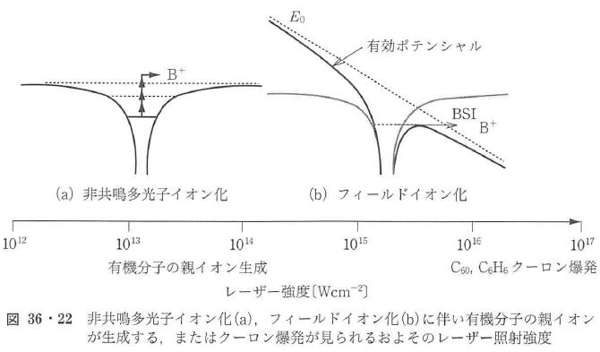 図36・22