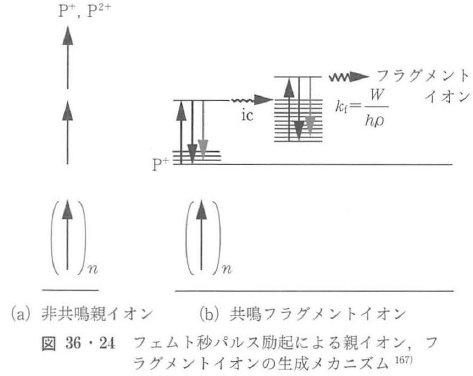 図36・24