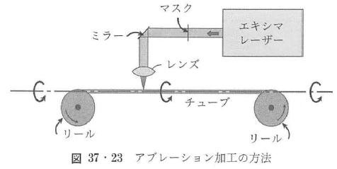 図37・23