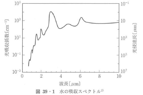 図39・1