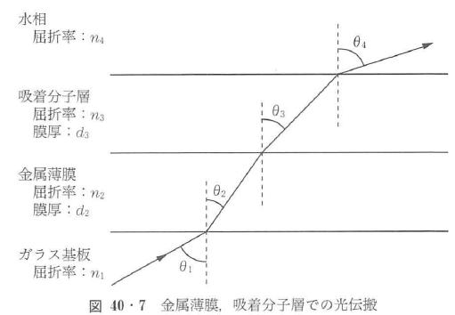 図40・7